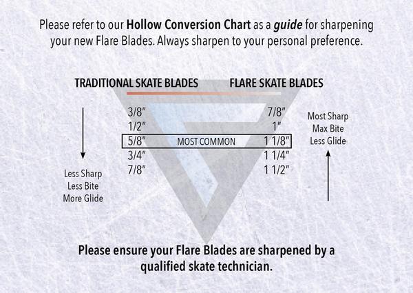 Таблица соответствия Лезвий Flare Blade